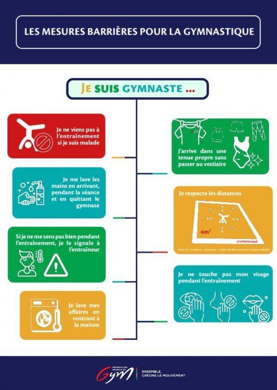 Affiche je suis gymnaste